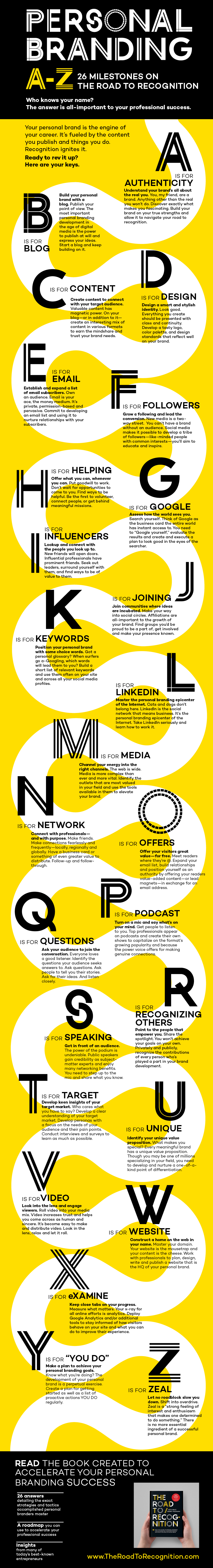 Personal Branding A to Z Infographic