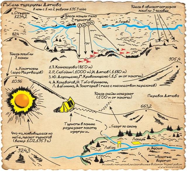 Dyatlov pass map 03
