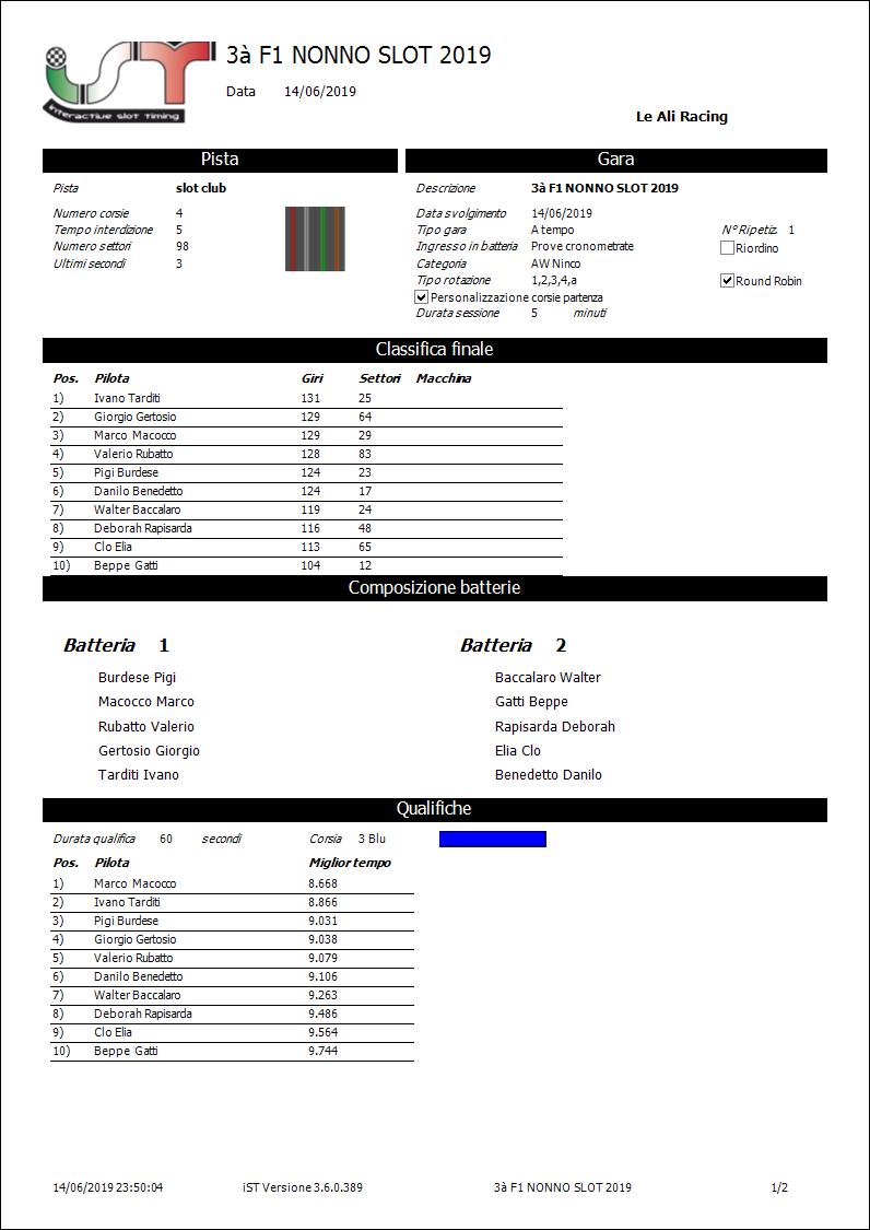 rpt-Report-Gara3