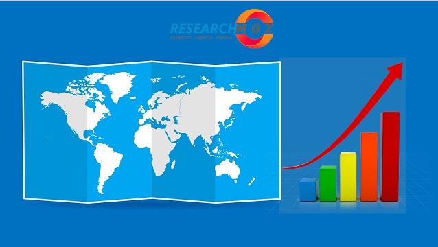 Chemical Lean (CL) Analyzer Market
