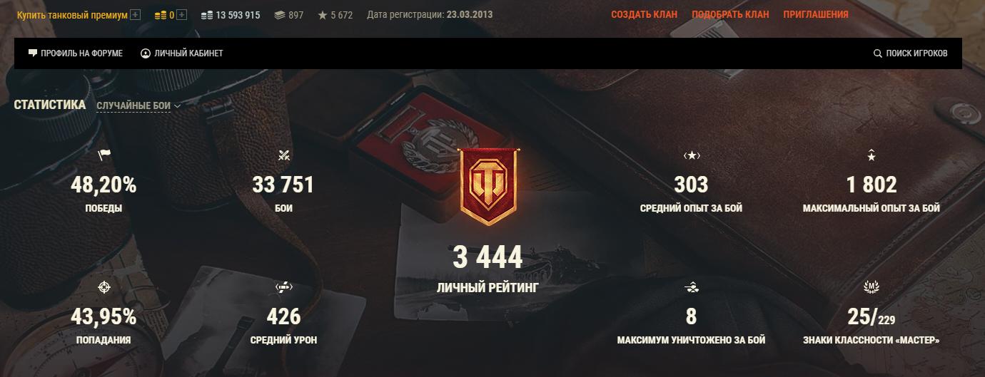 [RU] 33К БОЁВ