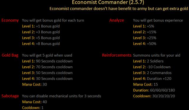 Economist-Commander
