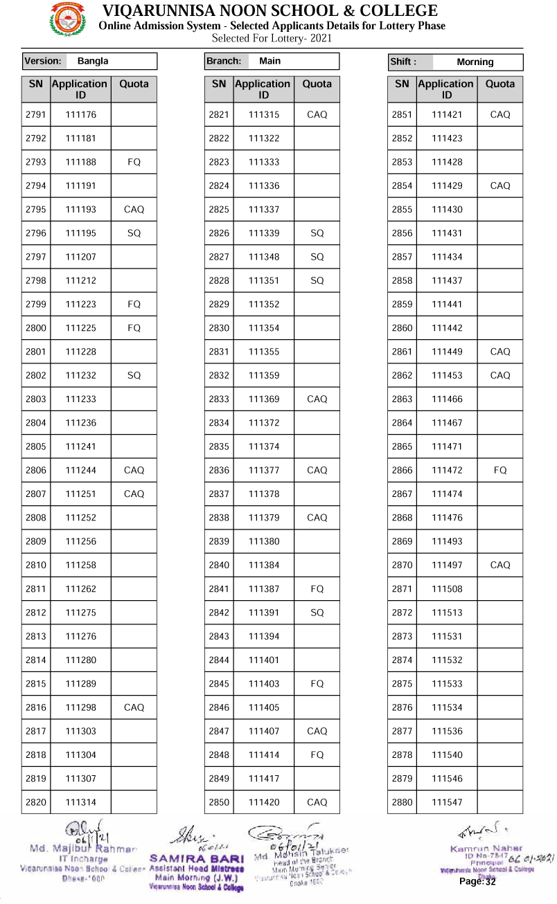 VNSC-Main-Branch-Class-One-Lottery-Result-32