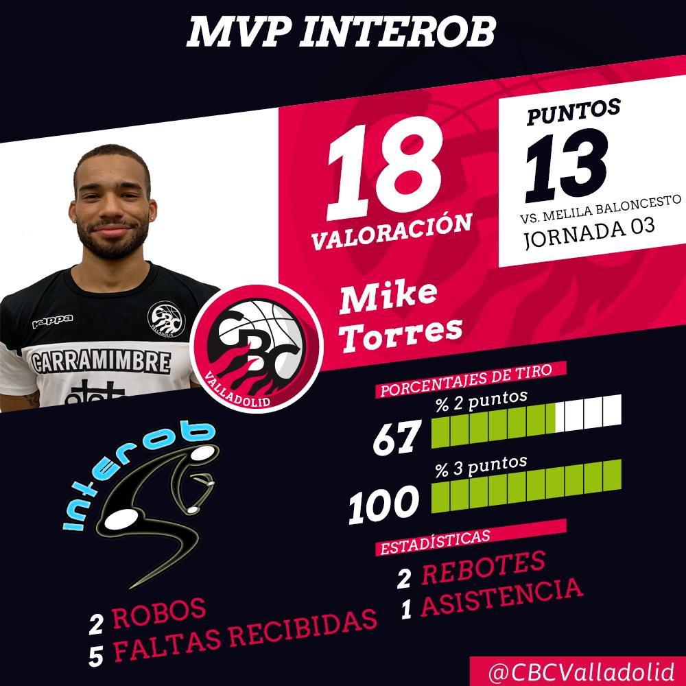 Plantilla CBC Valladolid 2019-2020 - Página 2 Mike-Torres-MVP