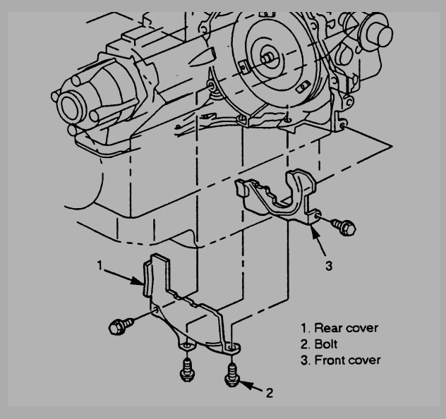 Write-Up: Removing the Crank Pulley/Harmonic Balancer - Page 5 Flywheel-cover-diagram