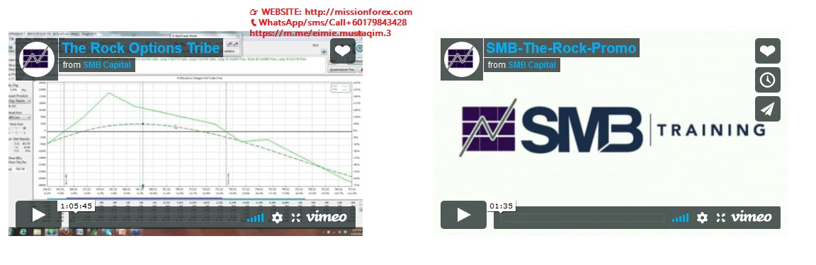 SMB - The Rock Options Trading System
