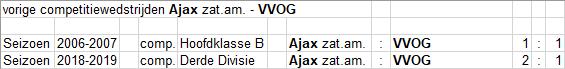 zat-1-29-VVOG-thuis