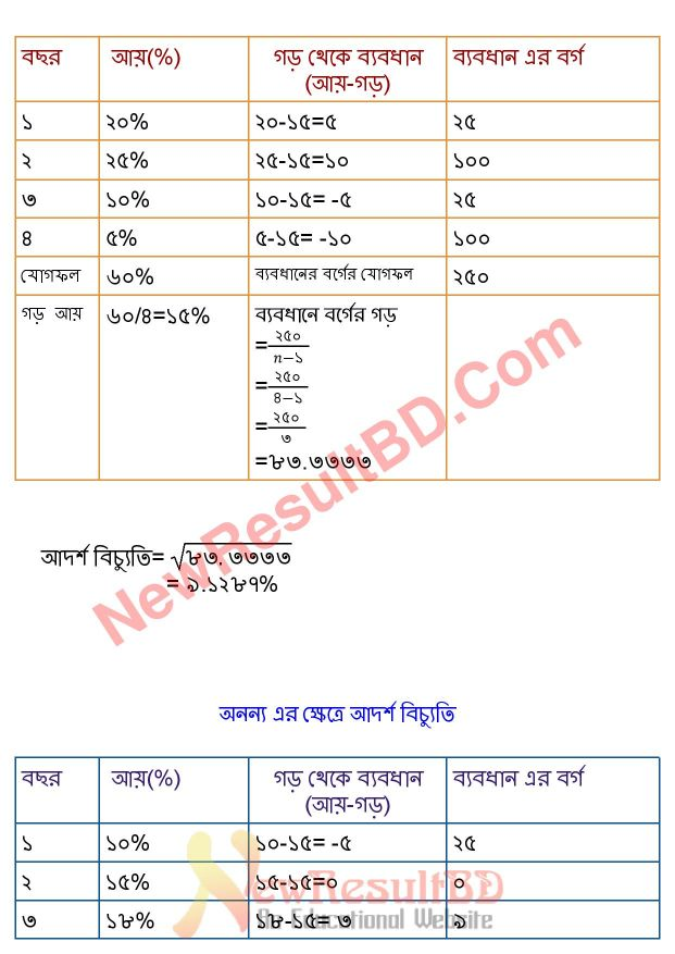 SSC Finance and Banking 6th Week Assignment 2021 Answer