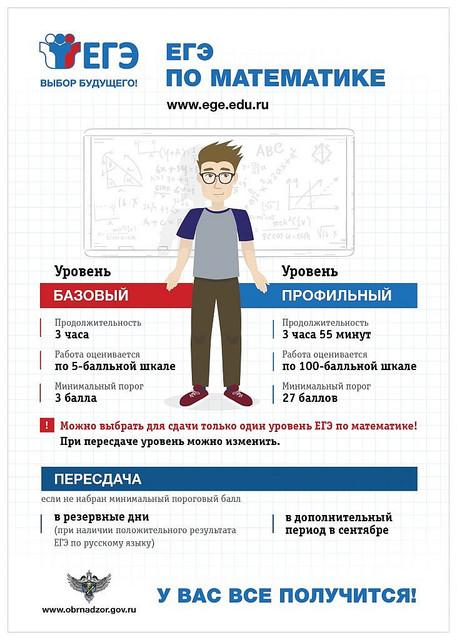 Osobennosti-EGE-po-matematike-731x1024