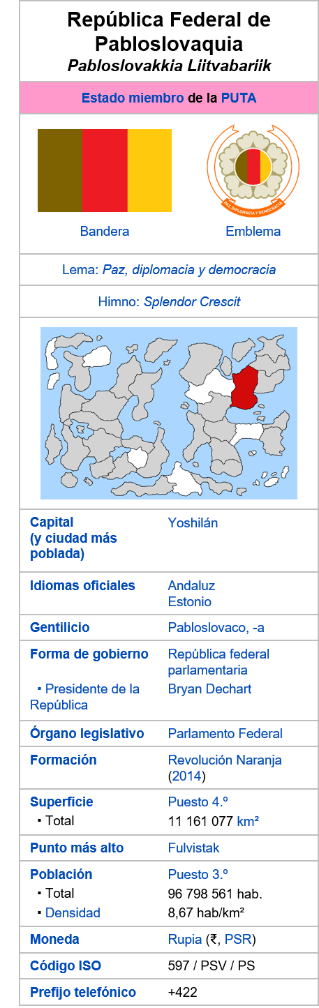 [Eurocountry Atlas] - Página 2 Wiki2
