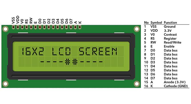 LCD-1602-BG-33-V-002