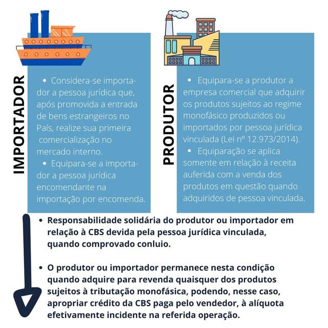 Considera-se-importador-a-pessoa-jur-dica-que-ap-s-promovida-a-entrada-de-bens-estrangeiros-no-Pa-s-