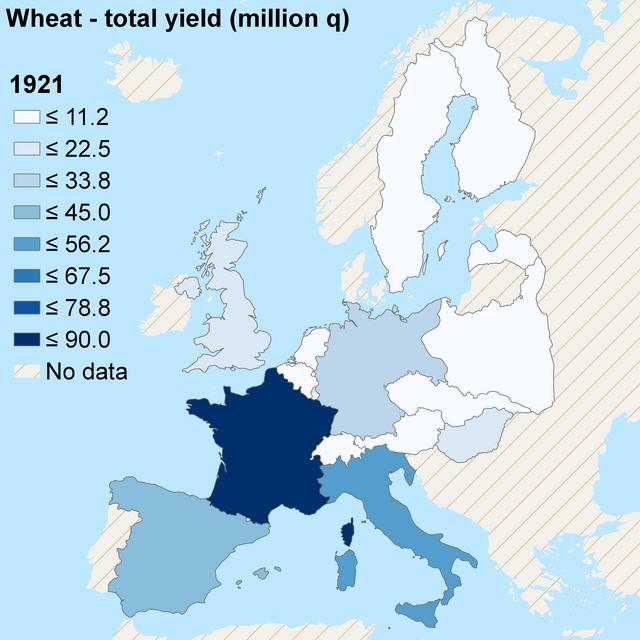 wheat-total-1921