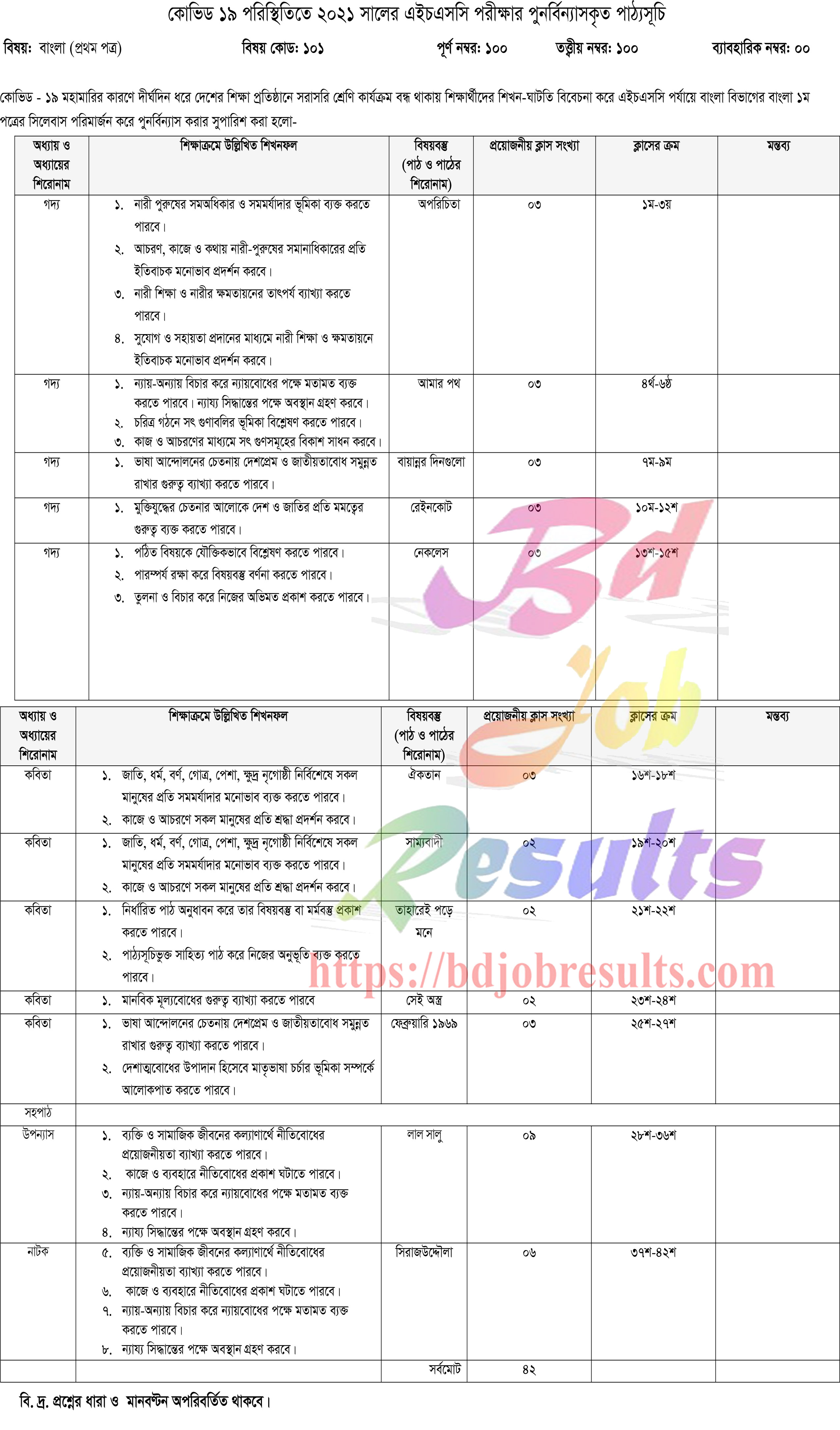HSC-Bangla-1st-Paper-Short-Syllabus-2021