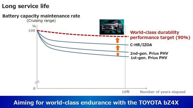 2021 - [Toyota] BZ4X - Page 3 4876-AE2-C-69-F7-4-E2-D-80-BC-7385-AEC7-A1-B5
