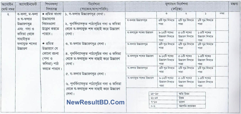 Inter 1st Year, Class 1 Bangla 3rd Week HSC Assignment 2021