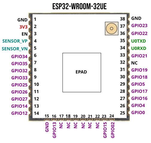 ESP32-WROOM-32-UE-PIN2