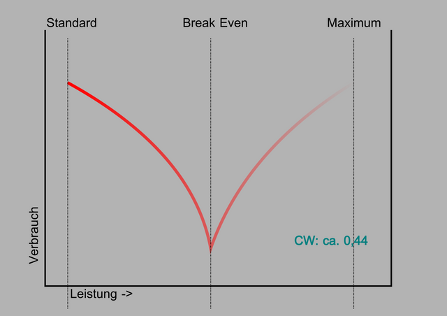 Standardtuning-cw044.png