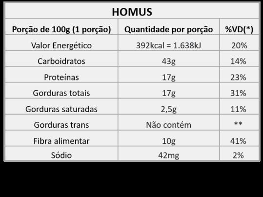 HOMUS