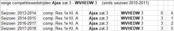 zat-3-21-WVHEDW-3-thuis