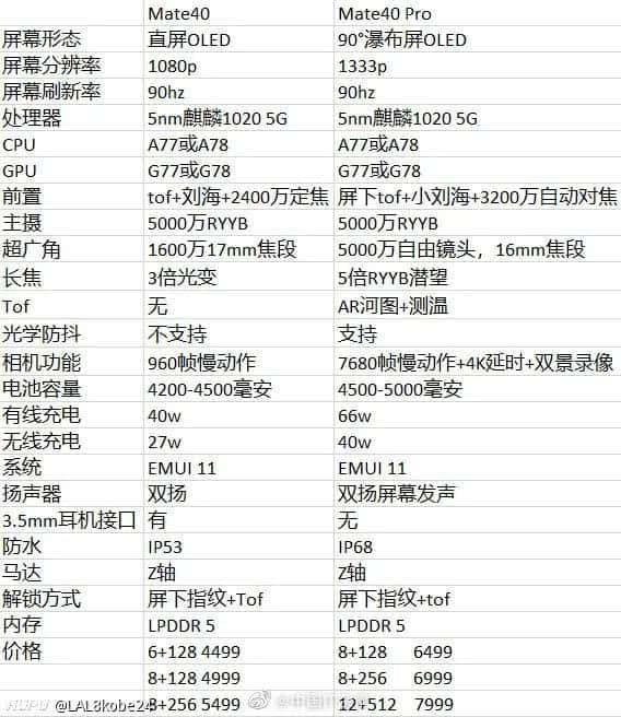 huawei-mate-40-serie-scheda-tecnica-leak-luglio-2020.jpg