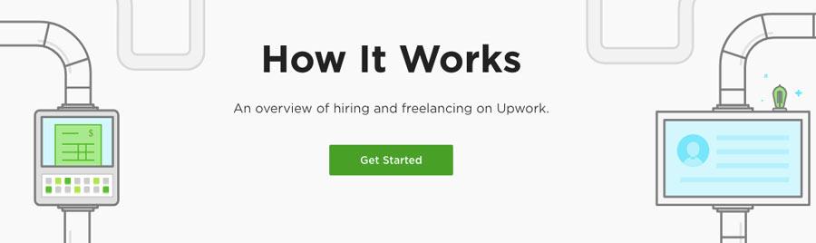 você pode ser freelancer e trabalhar em vários campos para ganhar dinheiro online