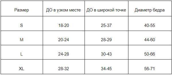 Таблица размеров компрессионных чулков
