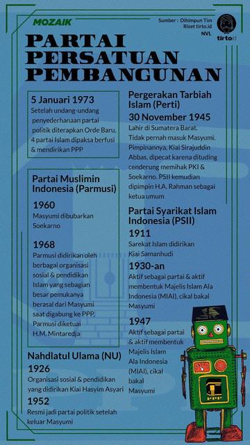 infografik-ppp-didirikan-mozaik-nauval-ratio-9x16