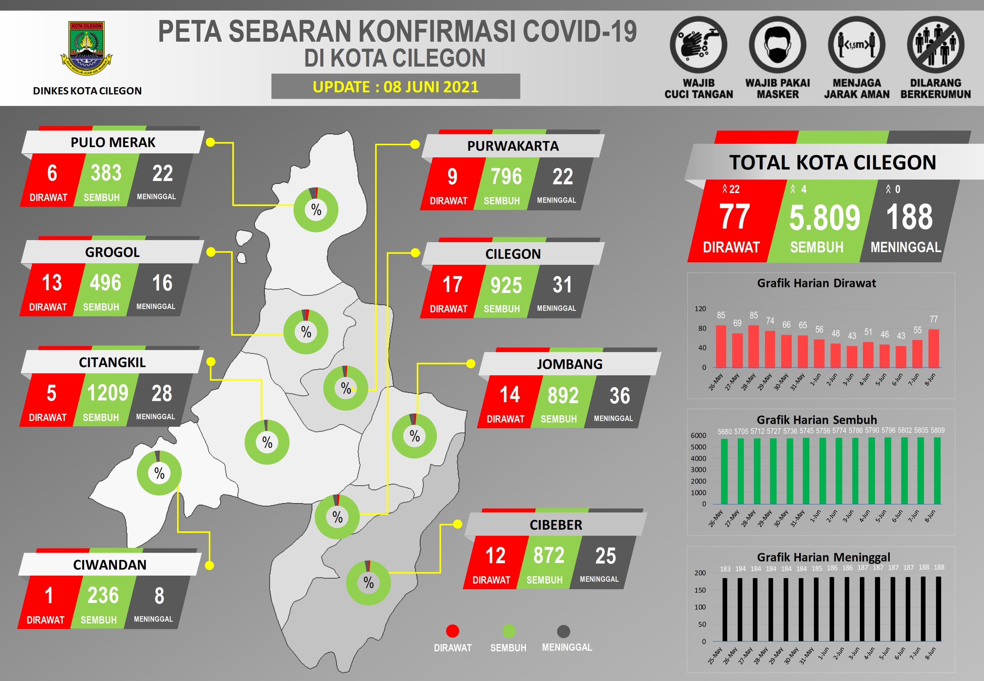 UPDATE-08-06-2021-PETA-SEBARAN-COVID-19