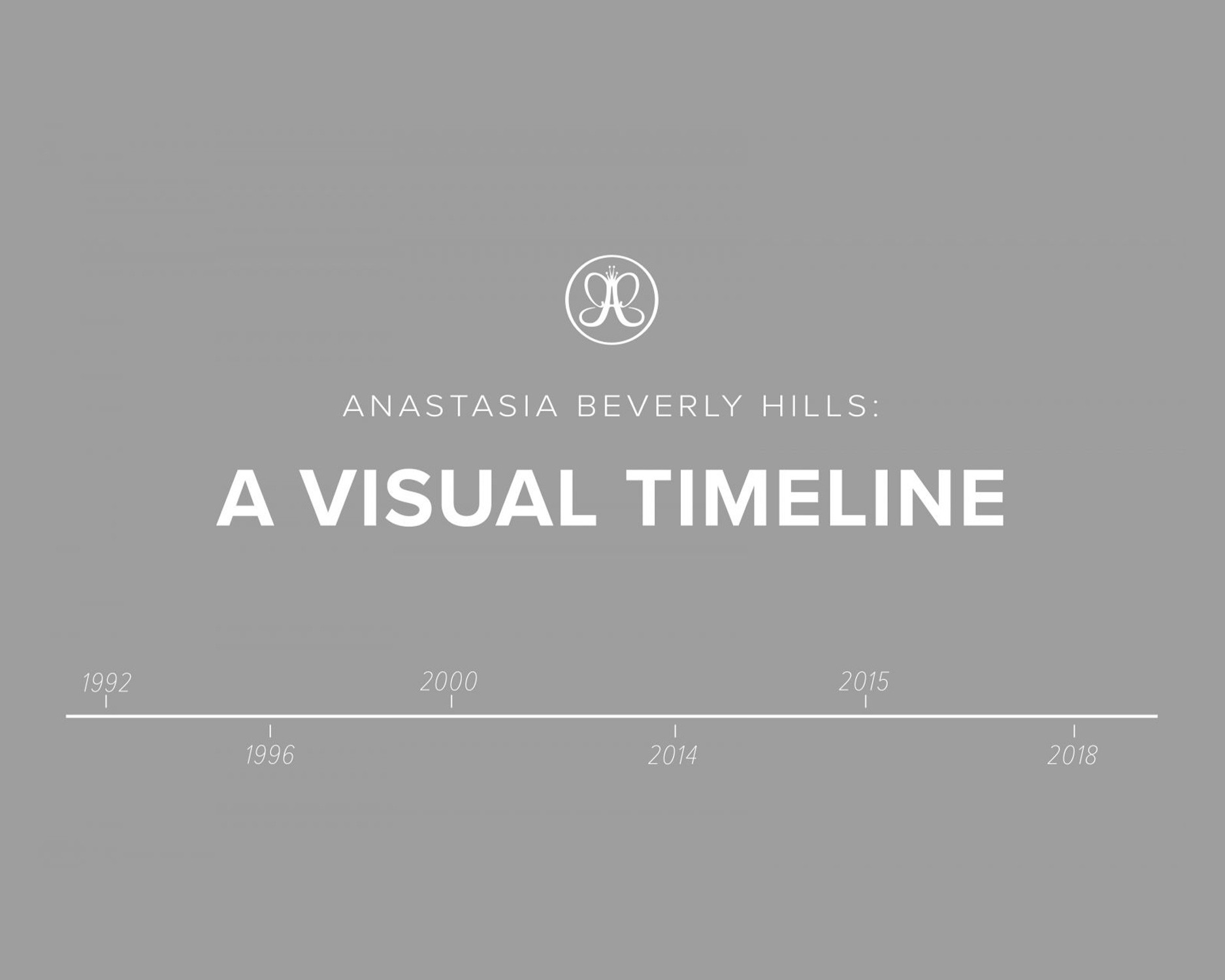 abh-visuall-timeline