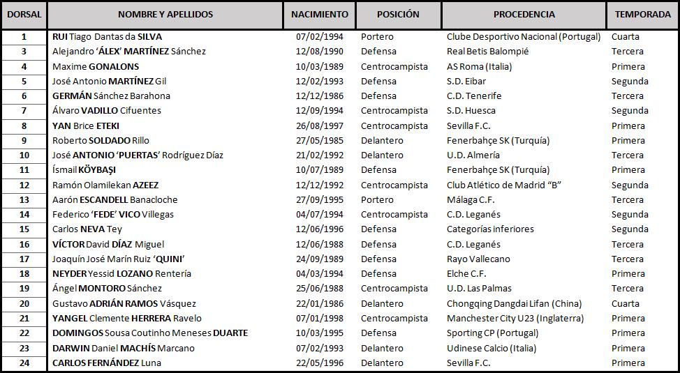 Real Valladolid - Granada C.F. Martes 24 de Septiembre. 19:00 TABLA-Granada-1