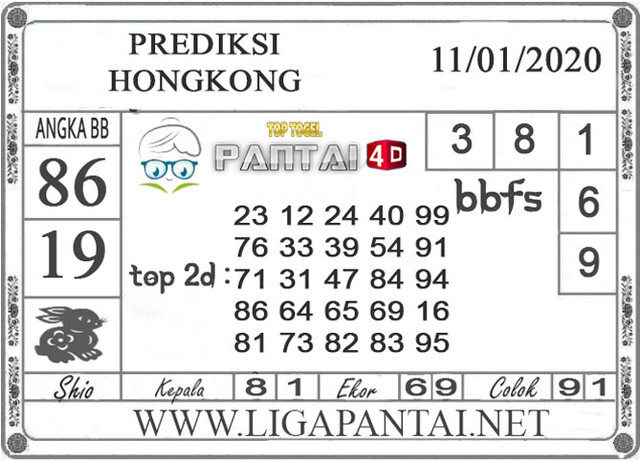 PREDIKSI TOGEL HONGKONG PANTAI4D 11 JANUARI 2020