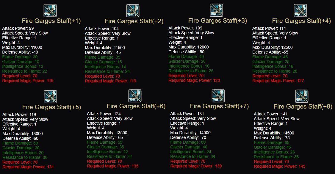 Garges-Fire-Staff.jpg