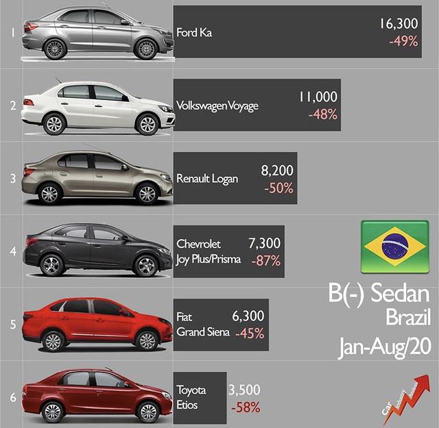 [Statistiques] Les chiffres sud/nord américains  - Page 5 EC70-E00-D-70-CD-4174-9-A8-D-417010-C1-AF25