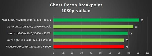 https://i.ibb.co/yVB8X5m/GRB-Vulkan.jpg