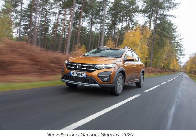 Dacia, la petite marque qui voit grand 2020-Essais-presse-Nouvelle-Dacia-SANDERO-STEPWAY