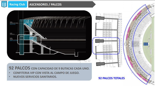 palcos2