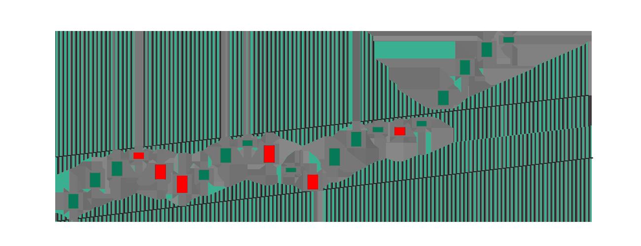Trendline-Application-On-The-Market-Charts-Technical-Analysis-Profiti-Xpedia