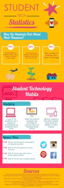 Student-Tech