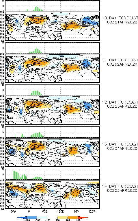 forecast-3-nh-gif