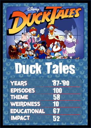 DuckCard