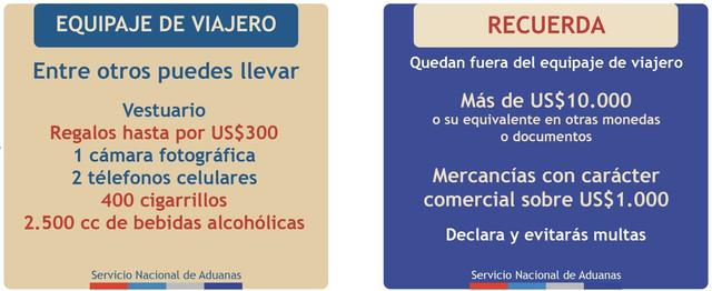 Medidas-Aduana-aeropuerto-2