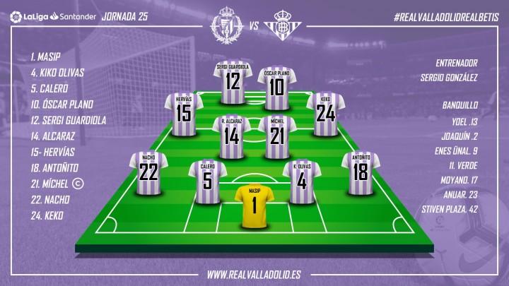 Real Valladolid - Real Betis Balompié. Domingo 24 de Febrero. 18:30 - Página 2 IMG-20190224-172531