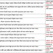 Bangla-1st-Paper-Short-Syllabus-2