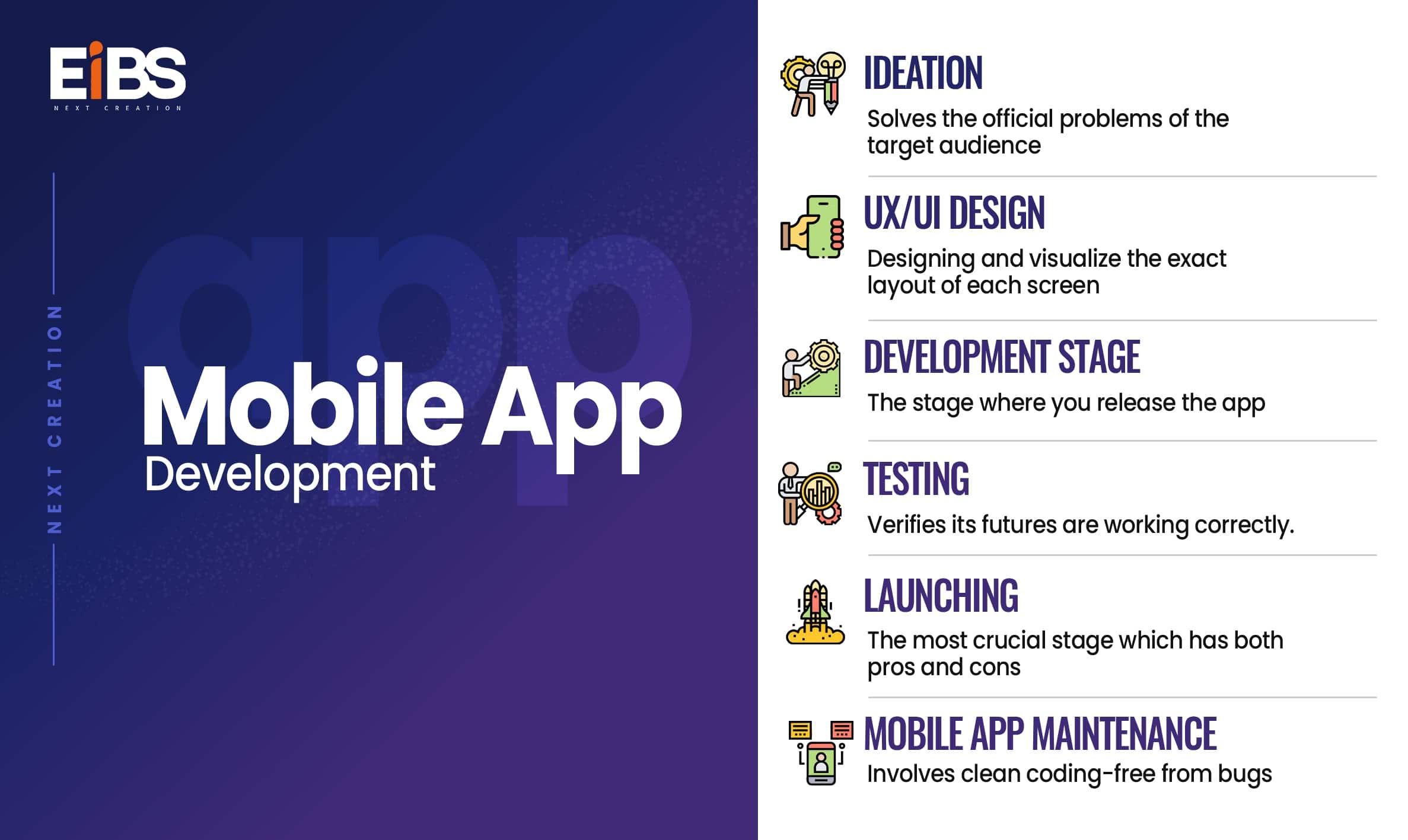 MobileAppTrends