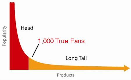 teoria-true-fans