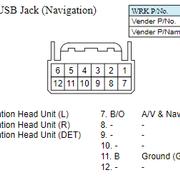 M12-AUX-USB