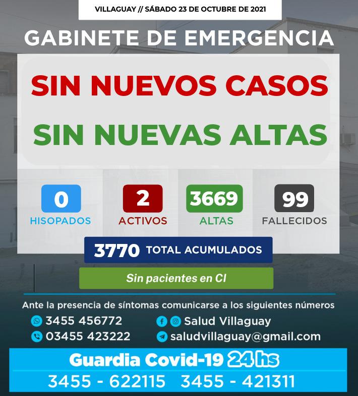 GABINETE DE EMERGENCIA DE VILLAGUAY: Reporte del Sabado 23/10- SIN nuevos casos de Covid-19