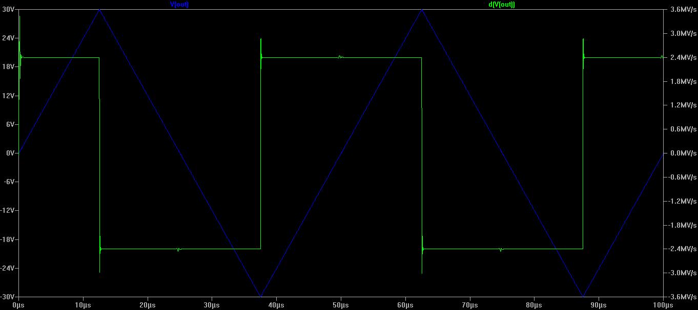 https://i.ibb.co/yhktxVh/lexna-buffer-60-Vpp-4-R-20k-Hz-triangel.png