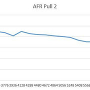 AFRPull2 83mm